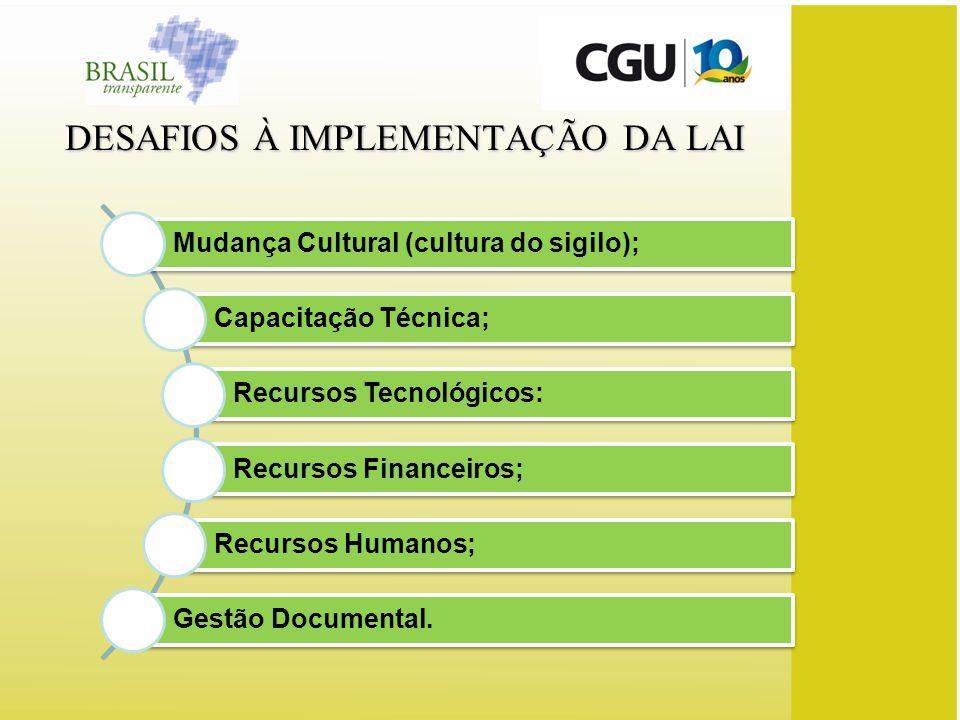 DESAFIOS À IMPLEMENTAÇÃO DA LAI Mudança Cultural (cultura do sigilo); Capacitação Técnica; Recursos Tecnológicos: Recursos Financeiros; Recursos Human