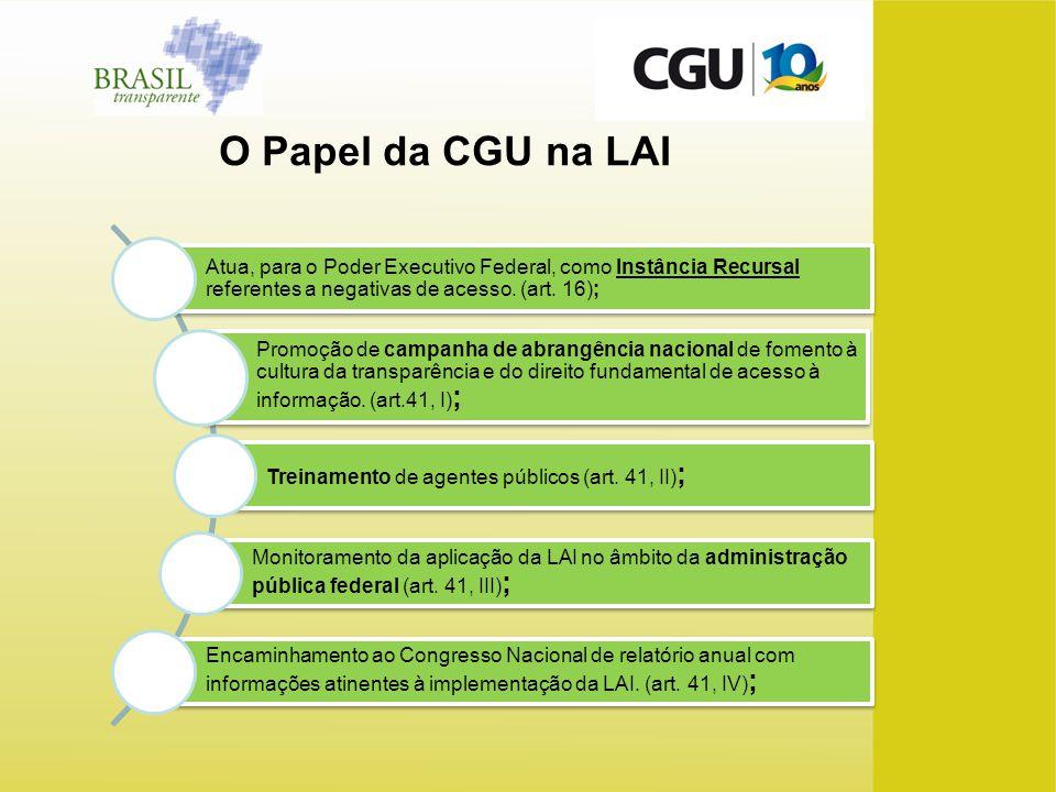 O Papel da CGU na LAI Atua, para o Poder Executivo Federal, como Instância Recursal referentes a negativas de acesso. (art. 16); Promoção de campanha