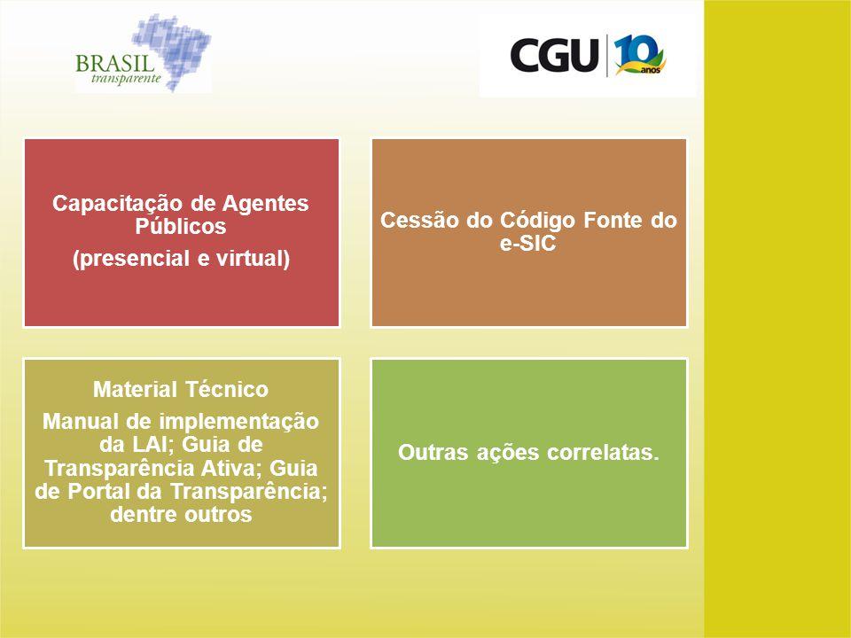 Capacitação de Agentes Públicos (presencial e virtual) Cessão do Código Fonte do e-SIC Material Técnico Manual de implementação da LAI; Guia de Transp