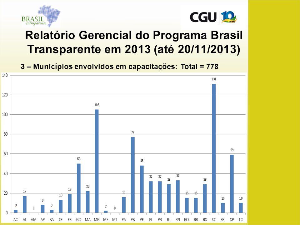 Relatório Gerencial do Programa Brasil Transparente em 2013 (até 20/11/2013) 3 – Municípios envolvidos em capacitações: Total = 778