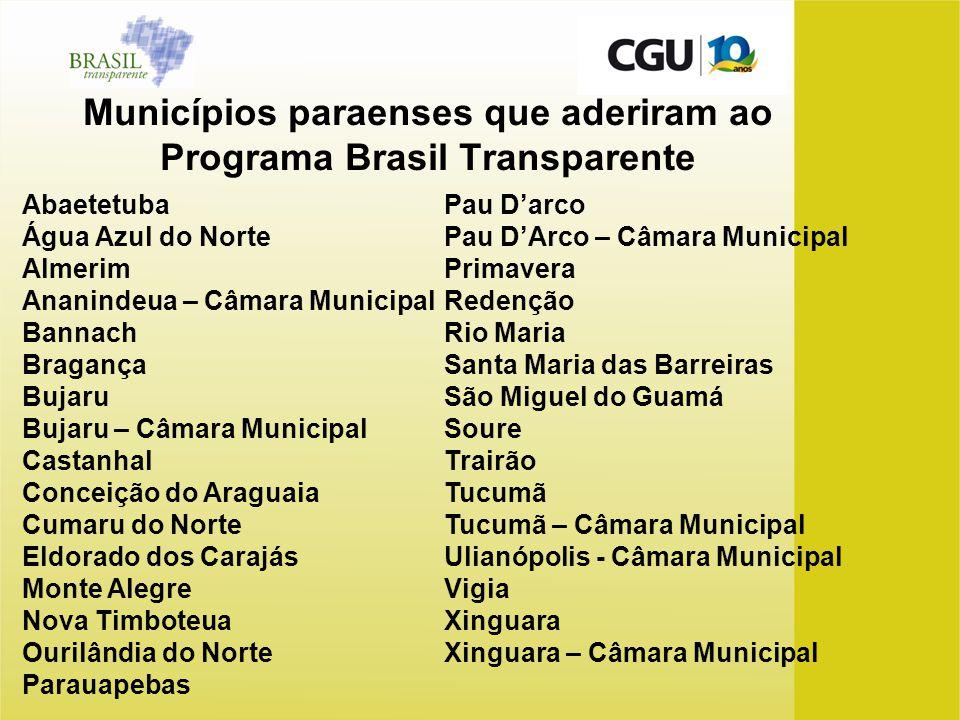 Municípios paraenses que aderiram ao Programa Brasil Transparente Abaetetuba Água Azul do Norte Almerim Ananindeua – Câmara Municipal Bannach Bragança