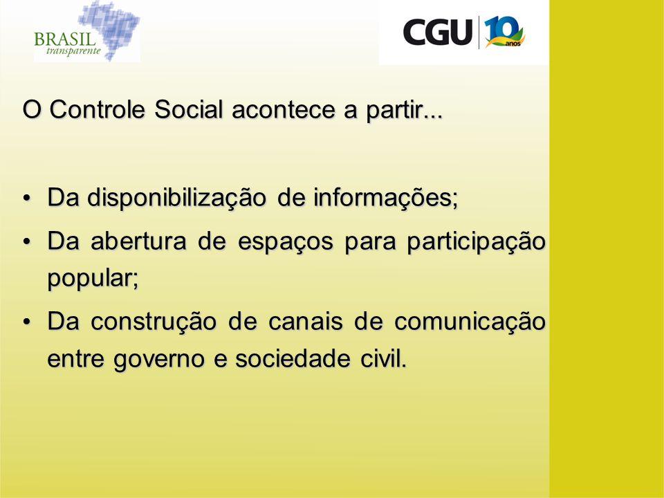 O Controle Social acontece a partir... Da disponibilização de informações; Da disponibilização de informações; Da abertura de espaços para participaçã