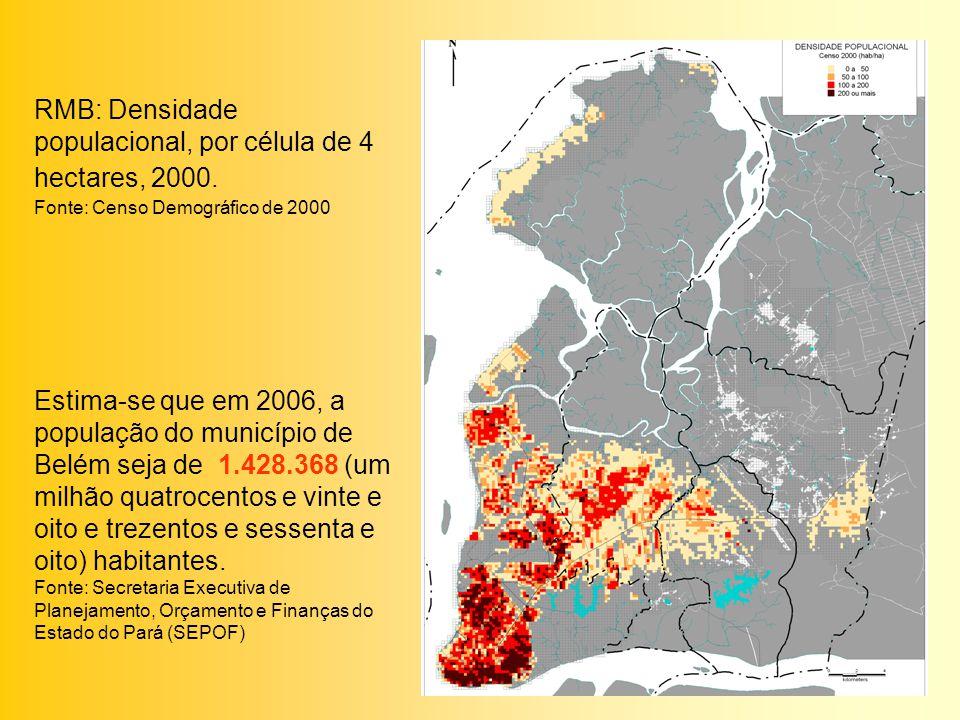 RMB: Densidade populacional, por célula de 4 hectares, 2000. Fonte: Censo Demográfico de 2000 Estima-se que em 2006, a população do município de Belém