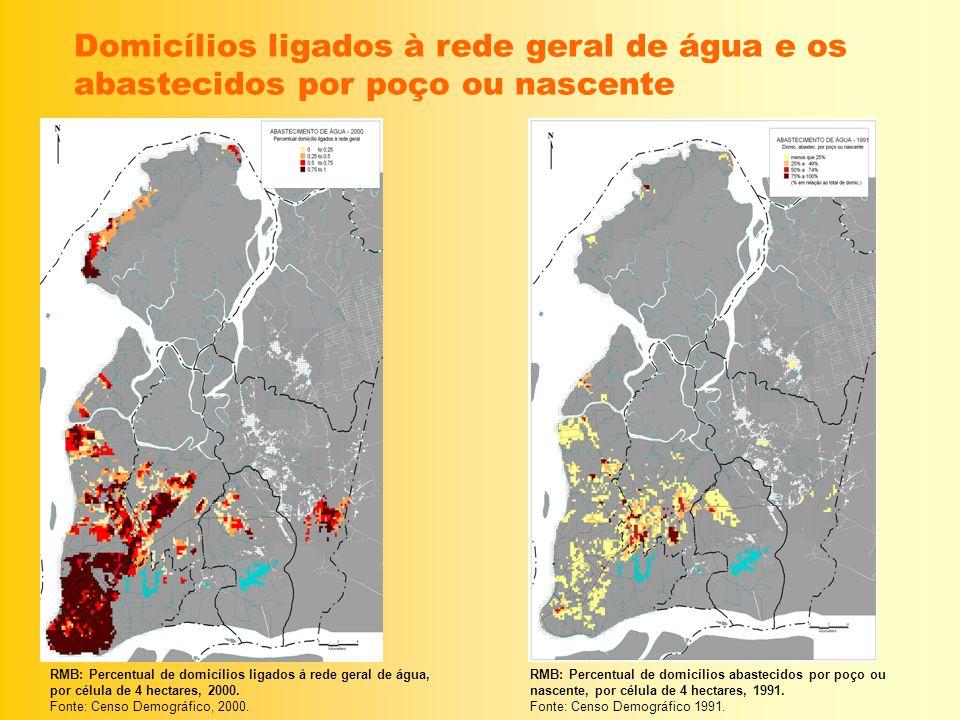 Domicílios ligados à rede geral de água e os abastecidos por poço ou nascente RMB: Percentual de domicílios ligados à rede geral de água, por célula d