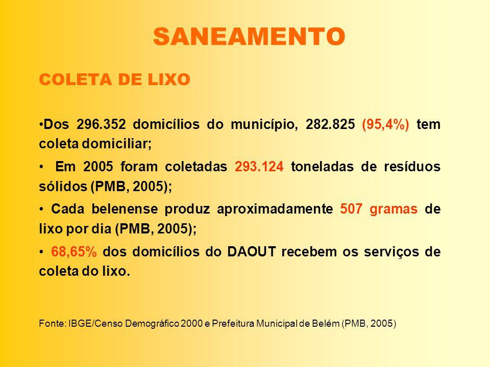 SANEAMENTO COLETA DE LIXO Dos 296.352 domicílios do município, 282.825 (95,4%) tem coleta domiciliar; Em 2005 foram coletadas 293.124 toneladas de res