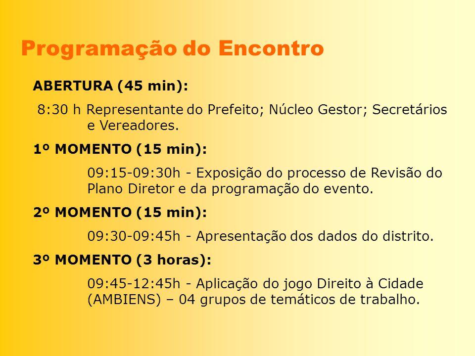 ALMOÇO (1:30 hora): 12:30 -13:30h 4º MOMENTO (2 horas): 13:30 - 16:00h -Discussão nos grupos temáticos de trabalho (leitura da realidade e propostas por tema).