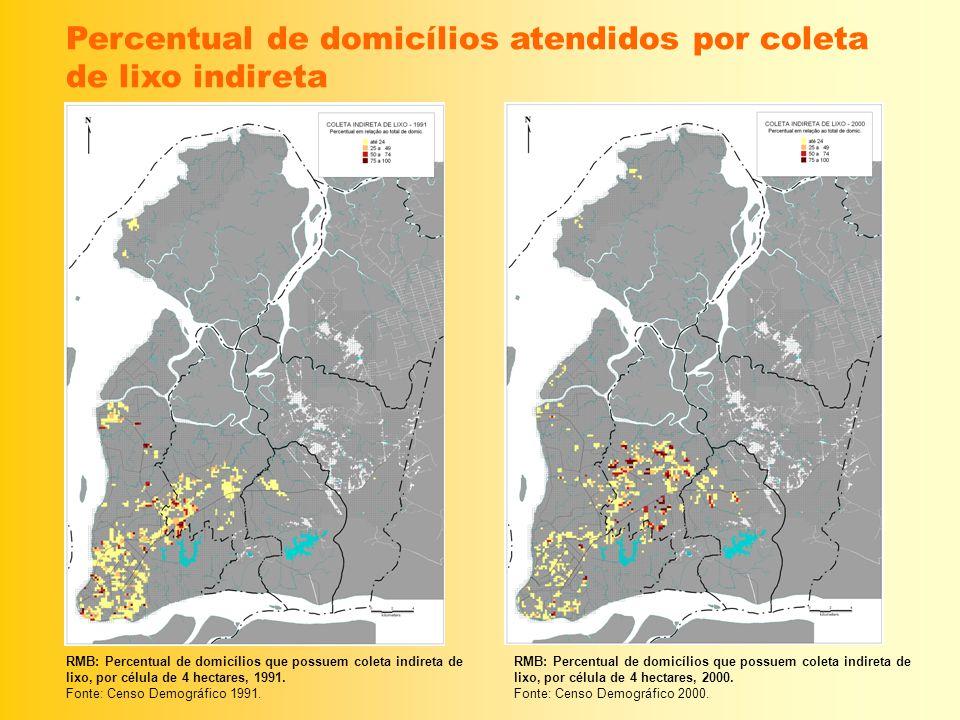 Percentual de domicílios atendidos por coleta de lixo indireta RMB: Percentual de domicílios que possuem coleta indireta de lixo, por célula de 4 hect