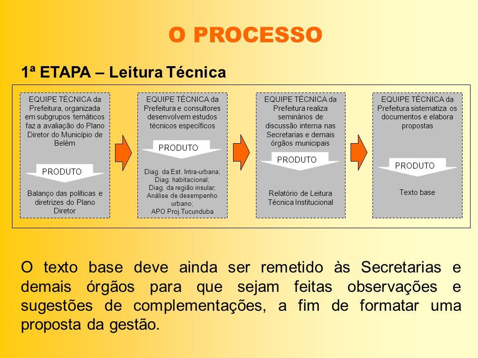 O PROCESSO EQUIPE TÉCNICA da Prefeitura, organizada em subgrupos temáticos faz a avaliação do Plano Diretor do Município de Belém Balanço das política