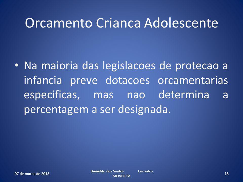 Orcamento Crianca Adolescente Na maioria das legislacoes de protecao a infancia preve dotacoes orcamentarias especificas, mas nao determina a percentagem a ser designada.