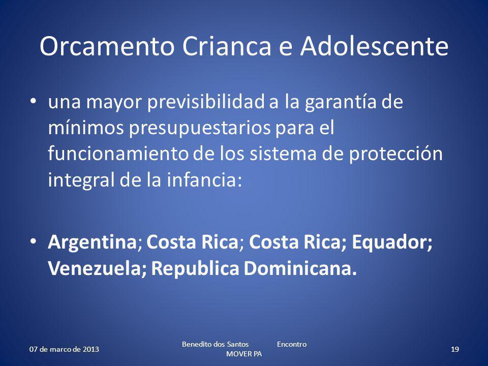 Orcamento Crianca e Adolescente una mayor previsibilidad a la garantía de mínimos presupuestarios para el funcionamiento de los sistema de protección integral de la infancia: Argentina; Costa Rica; Costa Rica; Equador; Venezuela; Republica Dominicana.