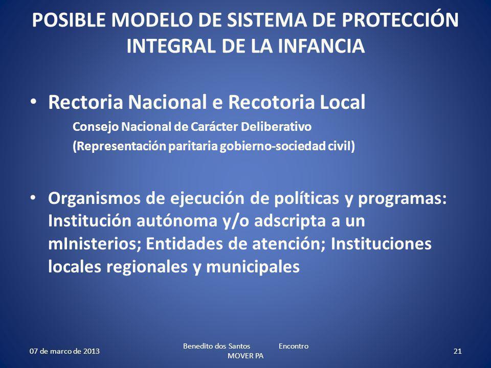 POSIBLE MODELO DE SISTEMA DE PROTECCIÓN INTEGRAL DE LA INFANCIA Rectoria Nacional e Recotoria Local Consejo Nacional de Carácter Deliberativo (Represe