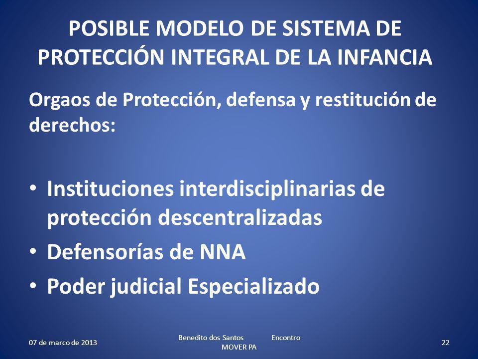POSIBLE MODELO DE SISTEMA DE PROTECCIÓN INTEGRAL DE LA INFANCIA Orgaos de Protección, defensa y restitución de derechos: Instituciones interdisciplina