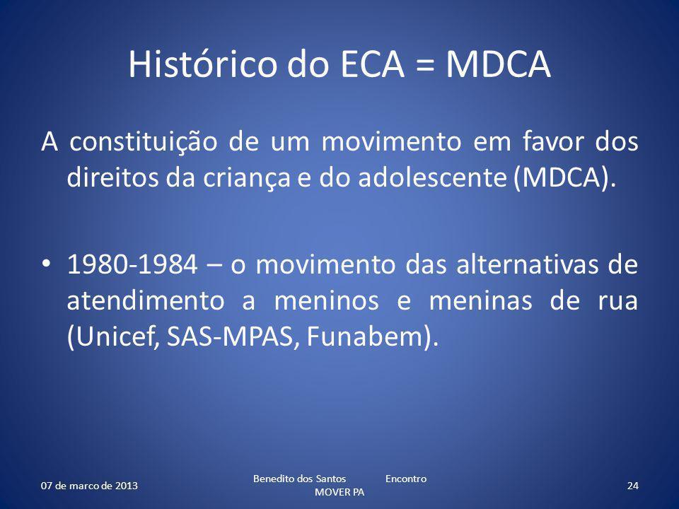 Histórico do ECA = MDCA A constituição de um movimento em favor dos direitos da criança e do adolescente (MDCA). 1980-1984 – o movimento das alternati
