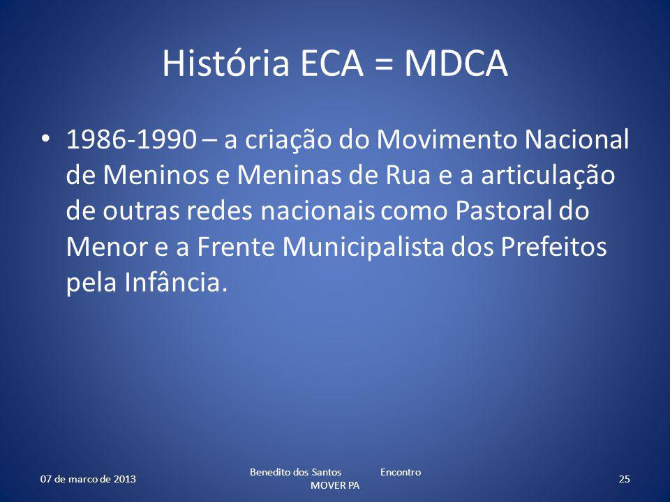 História ECA = MDCA 1986-1990 – a criação do Movimento Nacional de Meninos e Meninas de Rua e a articulação de outras redes nacionais como Pastoral do Menor e a Frente Municipalista dos Prefeitos pela Infância.