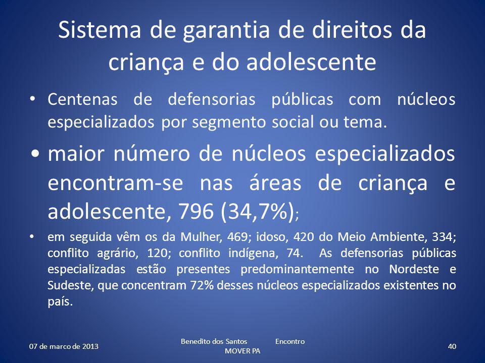 Sistema de garantia de direitos da criança e do adolescente Centenas de defensorias públicas com núcleos especializados por segmento social ou tema. m