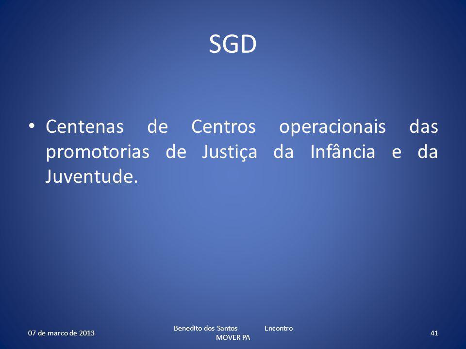 SGD Centenas de Centros operacionais das promotorias de Justiça da Infância e da Juventude. 07 de marco de 2013 Benedito dos Santos Encontro MOVER PA