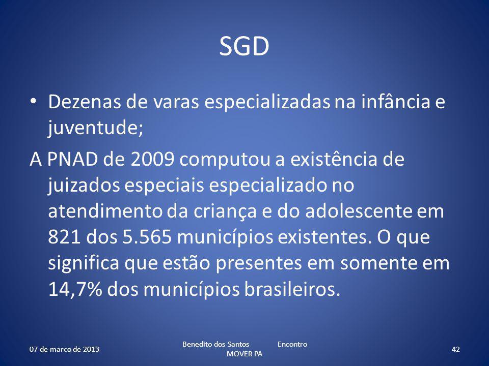 SGD Dezenas de varas especializadas na infância e juventude; A PNAD de 2009 computou a existência de juizados especiais especializado no atendimento da criança e do adolescente em 821 dos 5.565 municípios existentes.