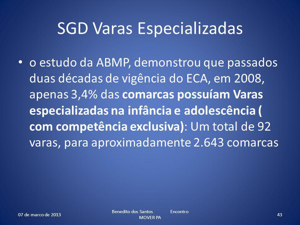 SGD Varas Especializadas o estudo da ABMP, demonstrou que passados duas décadas de vigência do ECA, em 2008, apenas 3,4% das comarcas possuíam Varas especializadas na infância e adolescência ( com competência exclusiva): Um total de 92 varas, para aproximadamente 2.643 comarcas 07 de marco de 2013 Benedito dos Santos Encontro MOVER PA 43