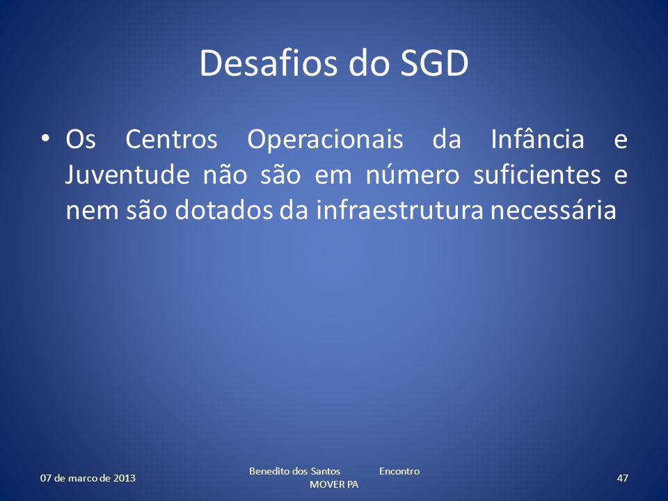 Desafios do SGD Os Centros Operacionais da Infância e Juventude não são em número suficientes e nem são dotados da infraestrutura necessária 07 de marco de 2013 Benedito dos Santos Encontro MOVER PA 47