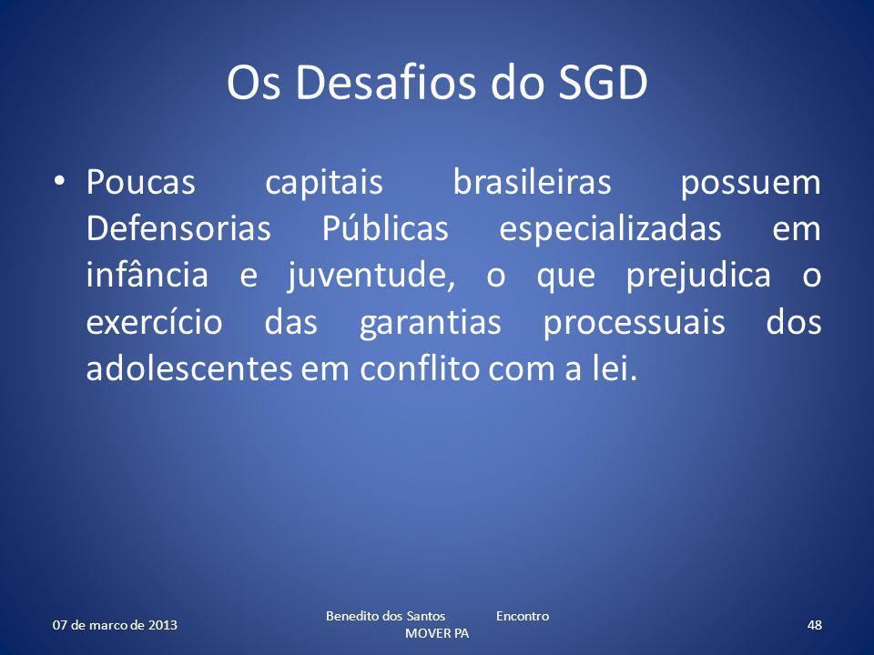 Os Desafios do SGD Poucas capitais brasileiras possuem Defensorias Públicas especializadas em infância e juventude, o que prejudica o exercício das ga