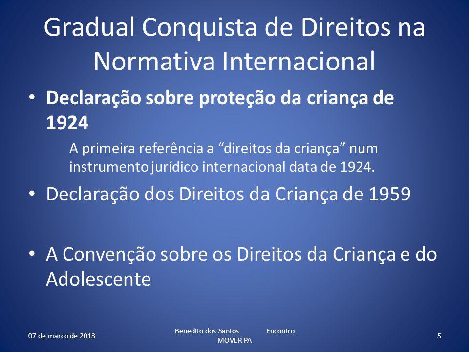 Gradual Conquista de Direitos na Normativa Internacional Declaração sobre proteção da criança de 1924 A primeira referência a direitos da criança num