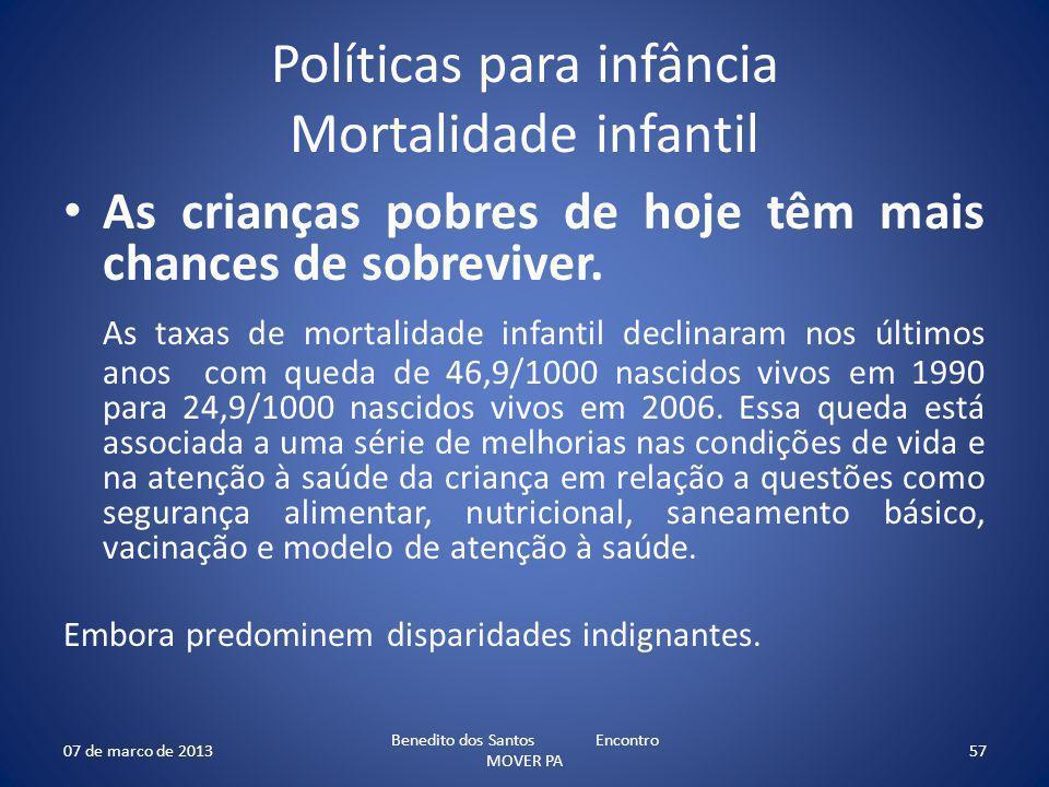 Políticas para infância Mortalidade infantil As crianças pobres de hoje têm mais chances de sobreviver. As taxas de mortalidade infantil declinaram no