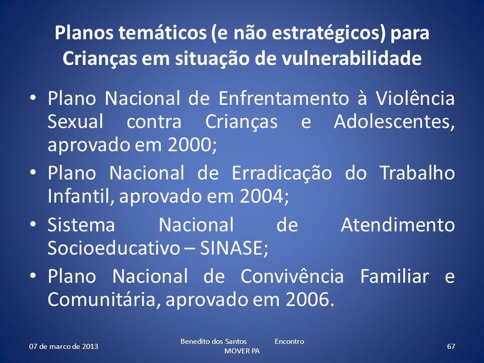 Planos temáticos (e não estratégicos) para Crianças em situação de vulnerabilidade Plano Nacional de Enfrentamento à Violência Sexual contra Crianças e Adolescentes, aprovado em 2000; Plano Nacional de Erradicação do Trabalho Infantil, aprovado em 2004; Sistema Nacional de Atendimento Socioeducativo – SINASE; Plano Nacional de Convivência Familiar e Comunitária, aprovado em 2006.
