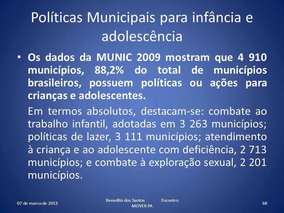 Políticas Municipais para infância e adolescência Os dados da MUNIC 2009 mostram que 4 910 municípios, 88,2% do total de municípios brasileiros, possu