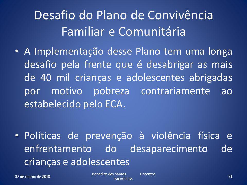 Desafio do Plano de Convivência Familiar e Comunitária A Implementação desse Plano tem uma longa desafio pela frente que é desabrigar as mais de 40 mil crianças e adolescentes abrigadas por motivo pobreza contrariamente ao estabelecido pelo ECA.