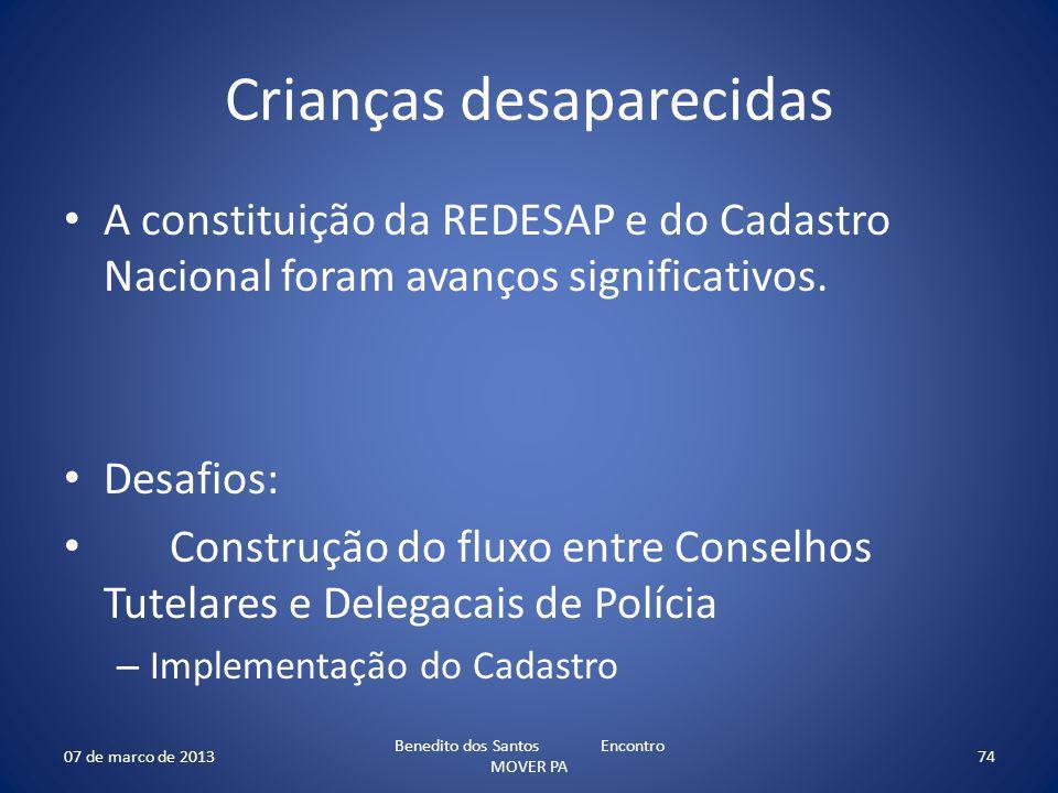 Crianças desaparecidas A constituição da REDESAP e do Cadastro Nacional foram avanços significativos. Desafios: Construção do fluxo entre Conselhos Tu