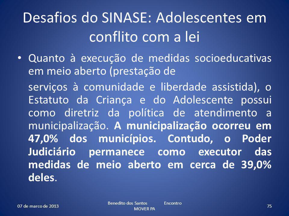 Desafios do SINASE: Adolescentes em conflito com a lei Quanto à execução de medidas socioeducativas em meio aberto (prestação de serviços à comunidade
