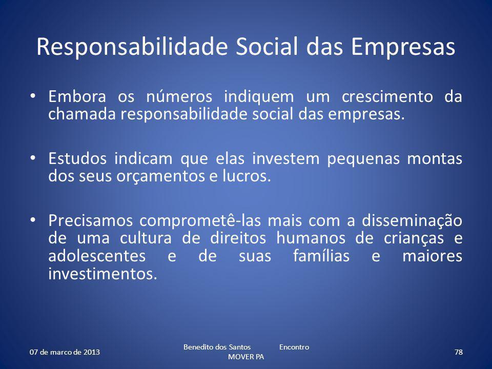 Responsabilidade Social das Empresas Embora os números indiquem um crescimento da chamada responsabilidade social das empresas. Estudos indicam que el