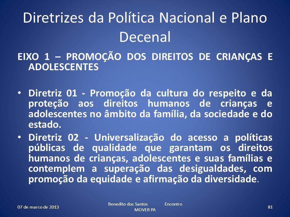 Diretrizes da Política Nacional e Plano Decenal EIXO 1 – PROMOÇÃO DOS DIREITOS DE CRIANÇAS E ADOLESCENTES Diretriz 01 - Promoção da cultura do respeit