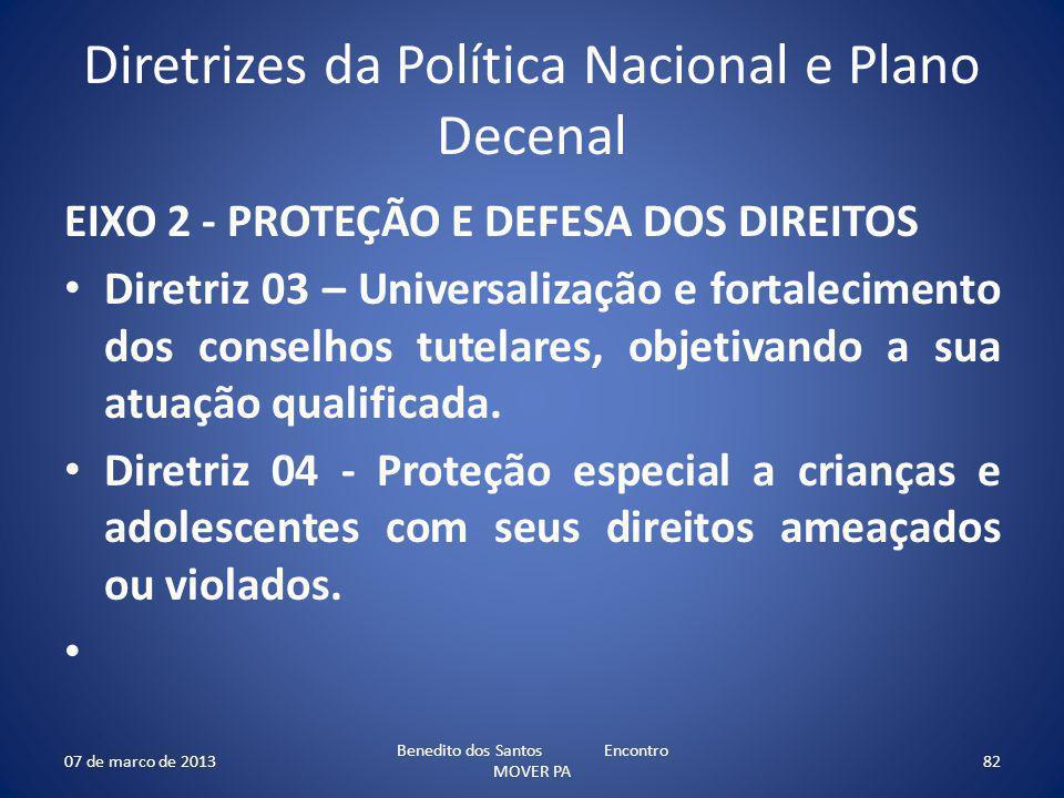 Diretrizes da Política Nacional e Plano Decenal EIXO 2 - PROTEÇÃO E DEFESA DOS DIREITOS Diretriz 03 – Universalização e fortalecimento dos conselhos tutelares, objetivando a sua atuação qualificada.
