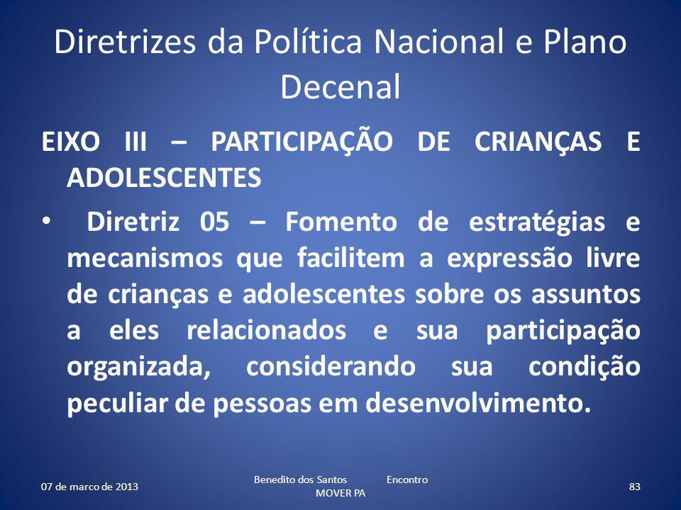 Diretrizes da Política Nacional e Plano Decenal EIXO III – PARTICIPAÇÃO DE CRIANÇAS E ADOLESCENTES Diretriz 05 – Fomento de estratégias e mecanismos q