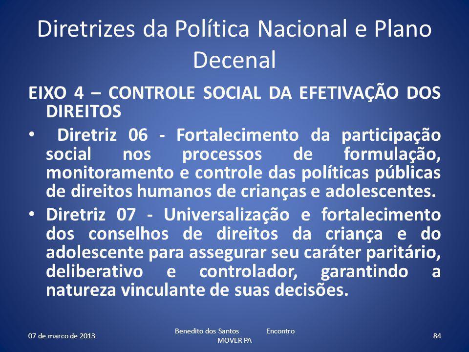 Diretrizes da Política Nacional e Plano Decenal EIXO 4 – CONTROLE SOCIAL DA EFETIVAÇÃO DOS DIREITOS Diretriz 06 - Fortalecimento da participação socia