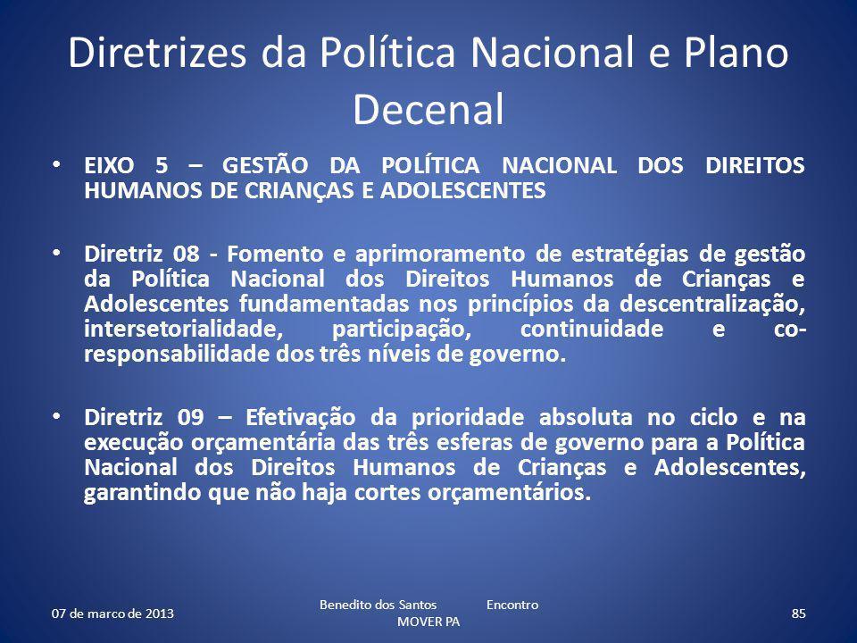 Diretrizes da Política Nacional e Plano Decenal EIXO 5 – GESTÃO DA POLÍTICA NACIONAL DOS DIREITOS HUMANOS DE CRIANÇAS E ADOLESCENTES Diretriz 08 - Fom