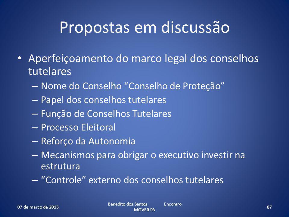 Propostas em discussão Aperfeiçoamento do marco legal dos conselhos tutelares – Nome do Conselho Conselho de Proteção – Papel dos conselhos tutelares