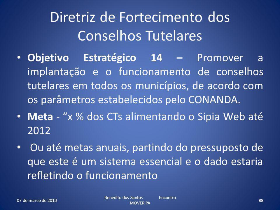 Diretriz de Fortecimento dos Conselhos Tutelares Objetivo Estratégico 14 – Promover a implantação e o funcionamento de conselhos tutelares em todos os municípios, de acordo com os parâmetros estabelecidos pelo CONANDA.