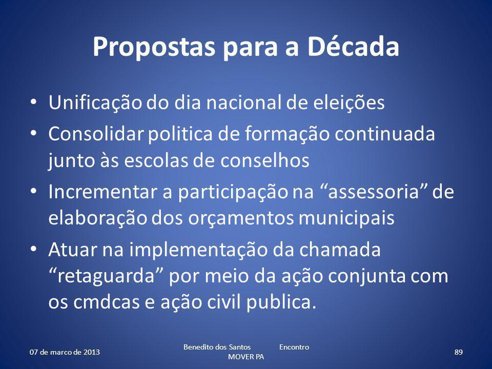 Propostas para a Década Unificação do dia nacional de eleições Consolidar politica de formação continuada junto às escolas de conselhos Incrementar a