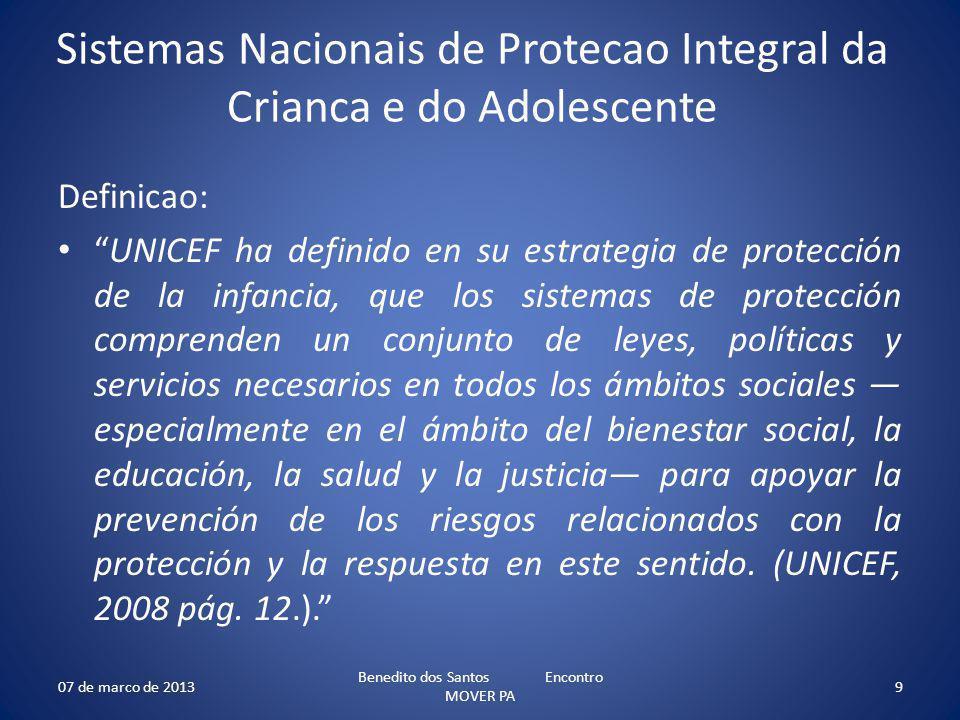 Sistemas Nacionais de Protecao Integral da Crianca e do Adolescente Definicao: UNICEF ha definido en su estrategia de protección de la infancia, que l