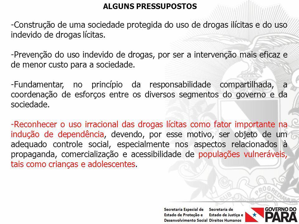 Nome da Secretaria Especial.... Nome do Órgão ou Entidade vinculada ALGUNS PRESSUPOSTOS -Construção de uma sociedade protegida do uso de drogas ilícit