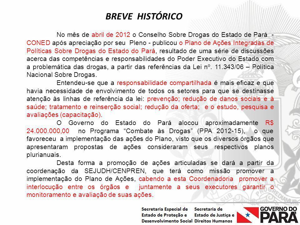 Nome da Secretaria Especial.... Nome do Órgão ou Entidade vinculada No mês de abril de 2012 o Conselho Sobre Drogas do Estado de Pará - CONED após apr