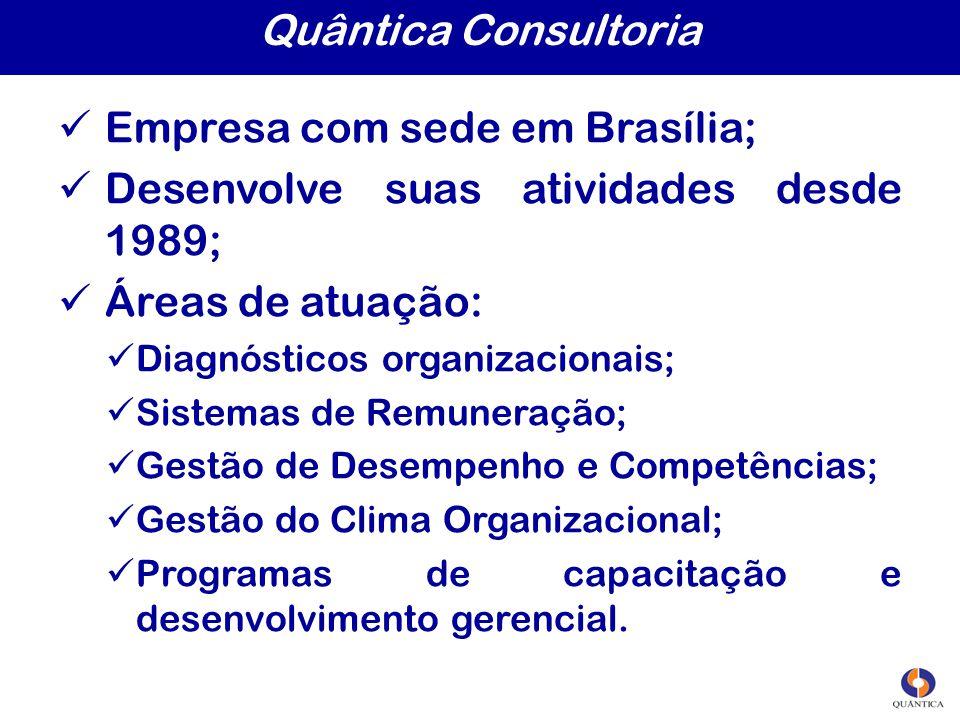 Empresa com sede em Brasília; Desenvolve suas atividades desde 1989; Áreas de atuação: Diagnósticos organizacionais; Sistemas de Remuneração; Gestão d