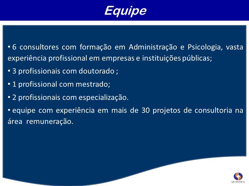 Equipe 6 consultores com formação em Administração e Psicologia, vasta experiência profissional em empresas e instituições públicas; 3 profissionais c