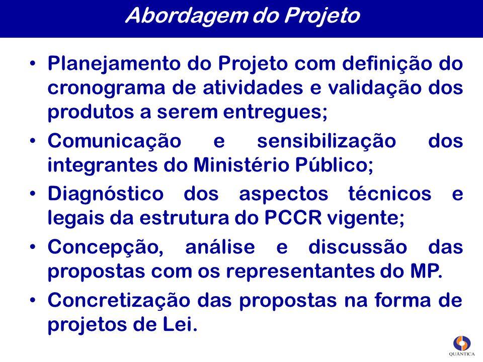 Planejamento do Projeto com definição do cronograma de atividades e validação dos produtos a serem entregues; Comunicação e sensibilização dos integra