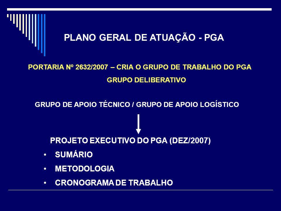 PLANO GERAL DE ATUAÇÃO - PGA PORTARIA Nº 2632/2007 – CRIA O GRUPO DE TRABALHO DO PGA GRUPO DELIBERATIVO GRUPO DE APOIO TÉCNICO / GRUPO DE APOIO LOGÍSTICO PROJETO EXECUTIVO DO PGA (DEZ/2007) SUMÁRIO METODOLOGIA CRONOGRAMA DE TRABALHO