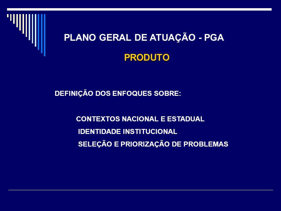 PLANO GERAL DE ATUAÇÃO - PGA PRODUTO PRODUTO DEFINIÇÃO DOS ENFOQUES SOBRE: CONTEXTOS NACIONAL E ESTADUAL IDENTIDADE INSTITUCIONAL SELEÇÃO E PRIORIZAÇÃO DE PROBLEMAS