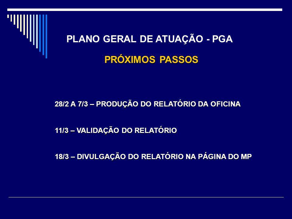 PLANO GERAL DE ATUAÇÃO - PGA PRÓXIMOS PASSOS PRÓXIMOS PASSOS 28/2 A 7/3 – PRODUÇÃO DO RELATÓRIO DA OFICINA 11/3 – VALIDAÇÃO DO RELATÓRIO 18/3 – DIVULGAÇÃO DO RELATÓRIO NA PÁGINA DO MP
