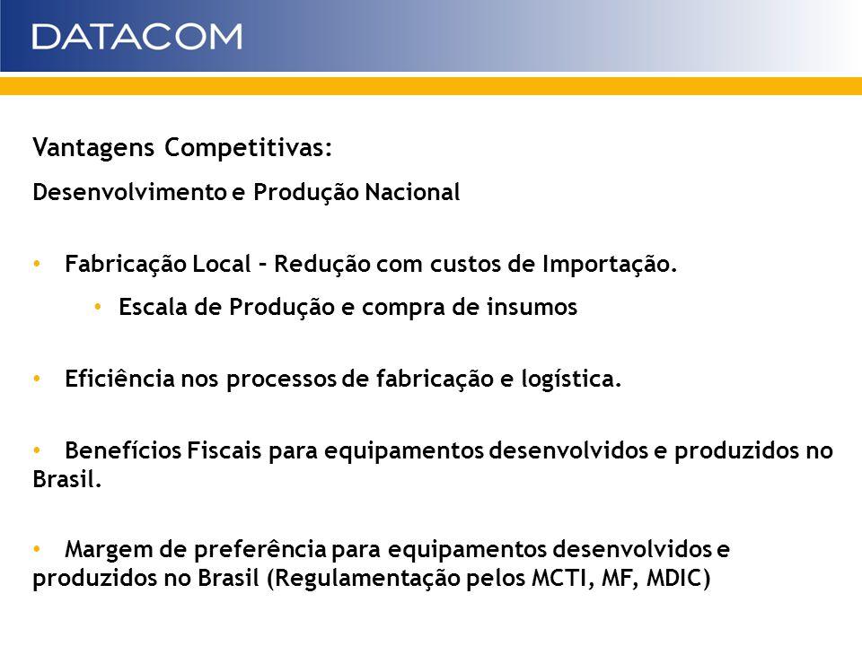 Vantagens Competitivas: Desenvolvimento e Produção Nacional Fabricação Local – Redução com custos de Importação. Escala de Produção e compra de insumo